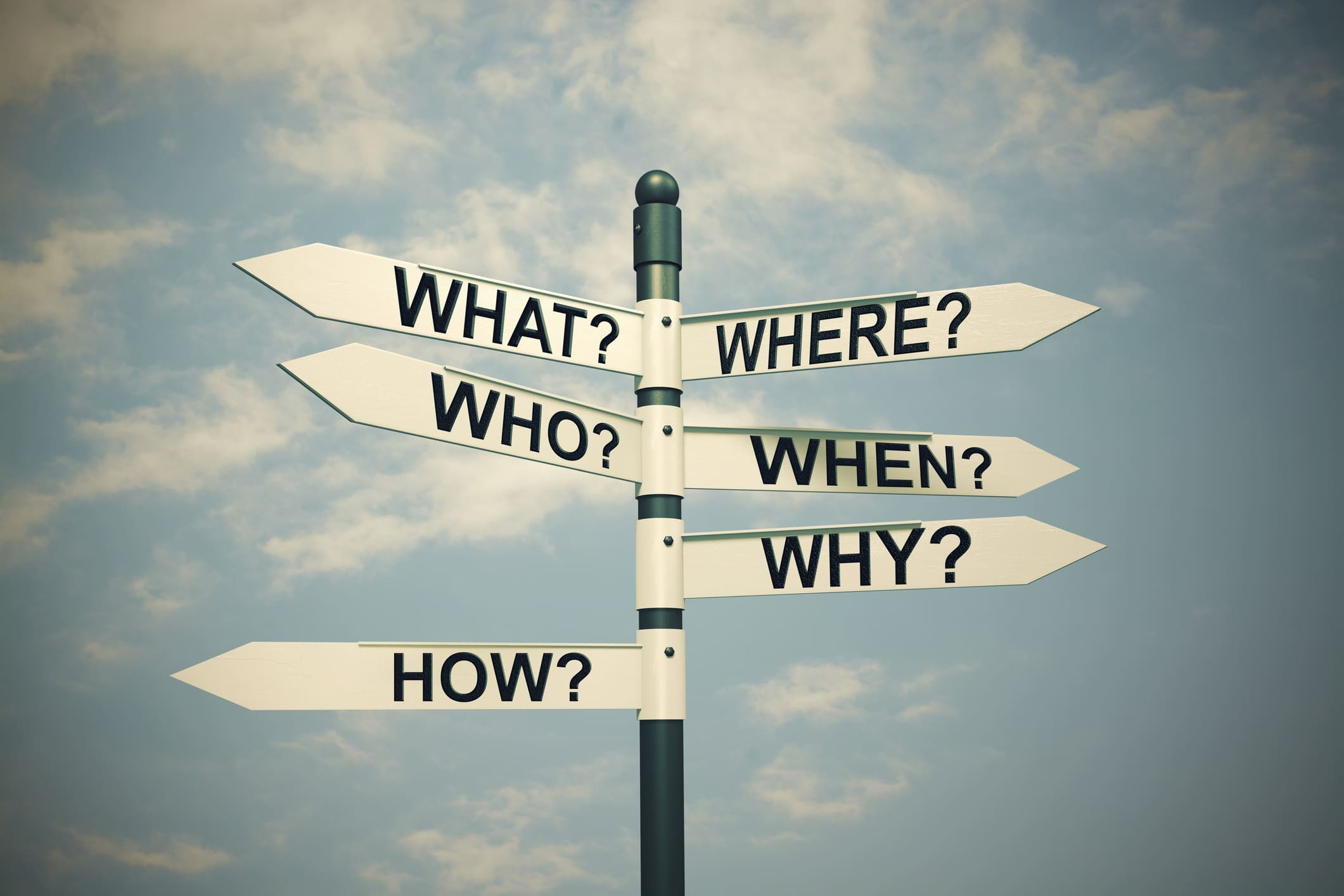 Question signpost